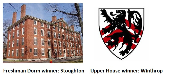 house-winners